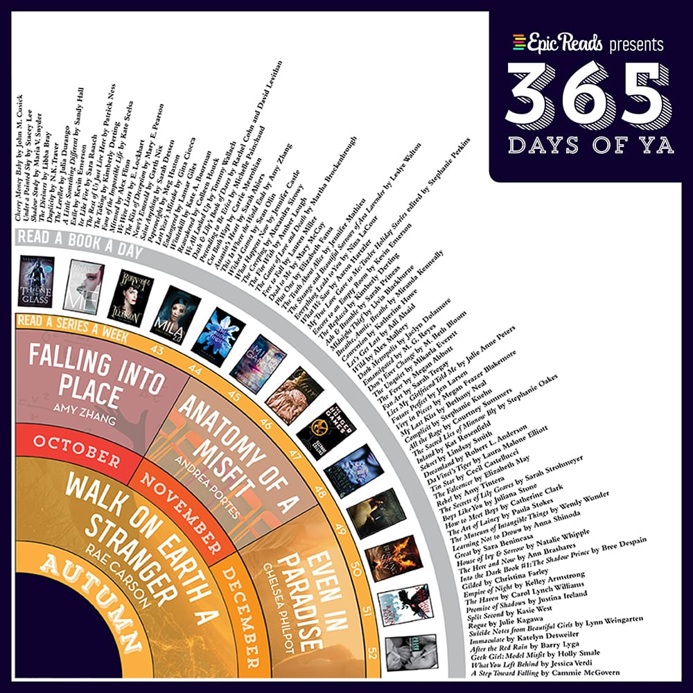 365 Days of YA: A 2015 Reading Calendar! [INFOGRAPHIC