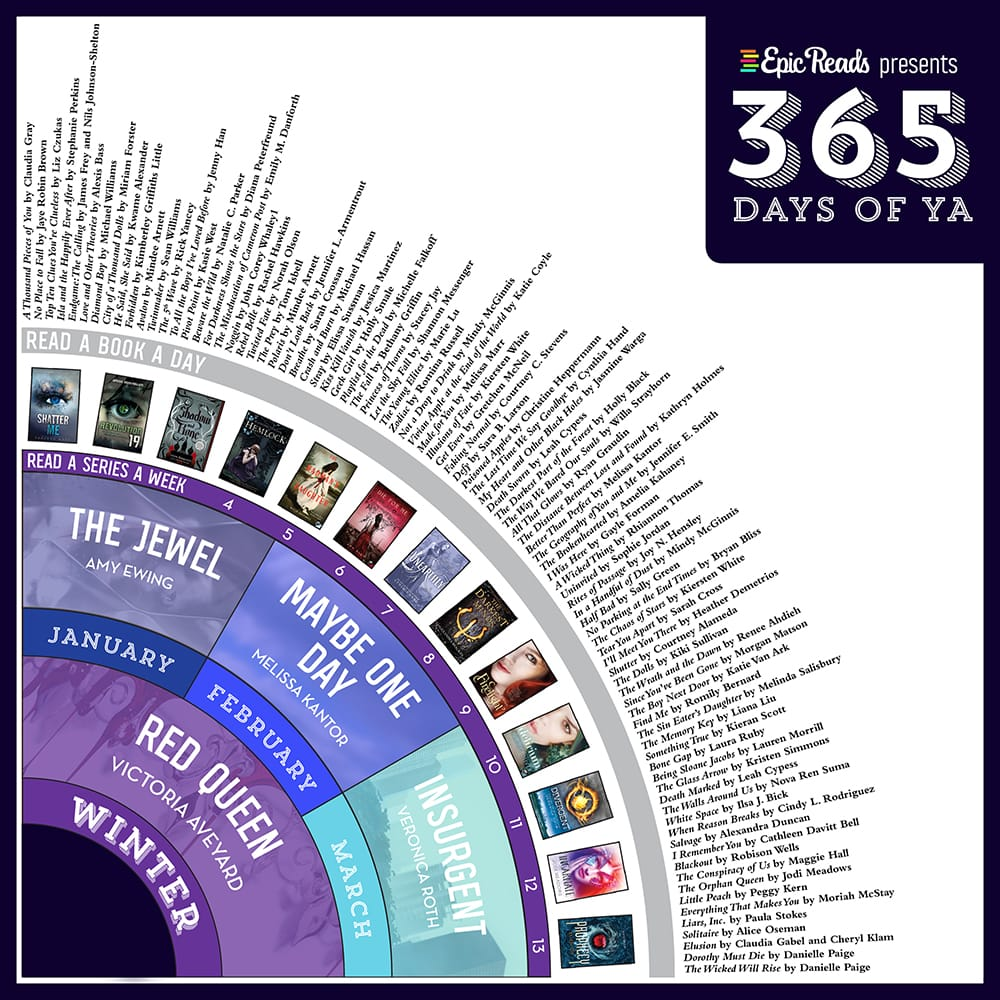 Kingdom Of Atlantia Calendar.365 Days Of Ya A 2015 Reading Calendar Infographic Epic Reads Blog