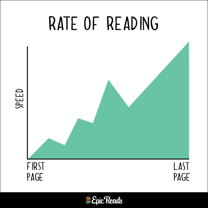 how do you rate a book on epic reading