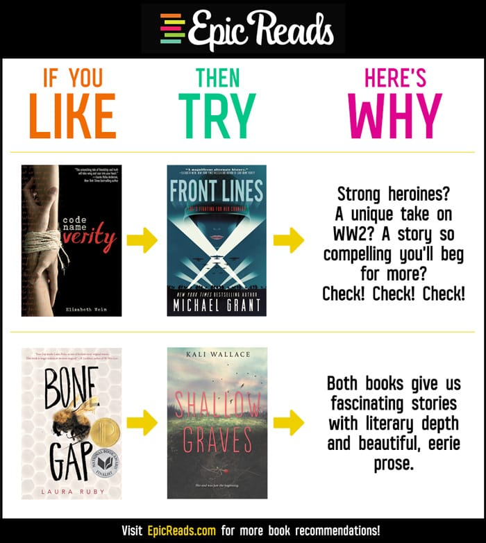Like Try Why #60 from Epic Reads - #bookrecs #epicreads