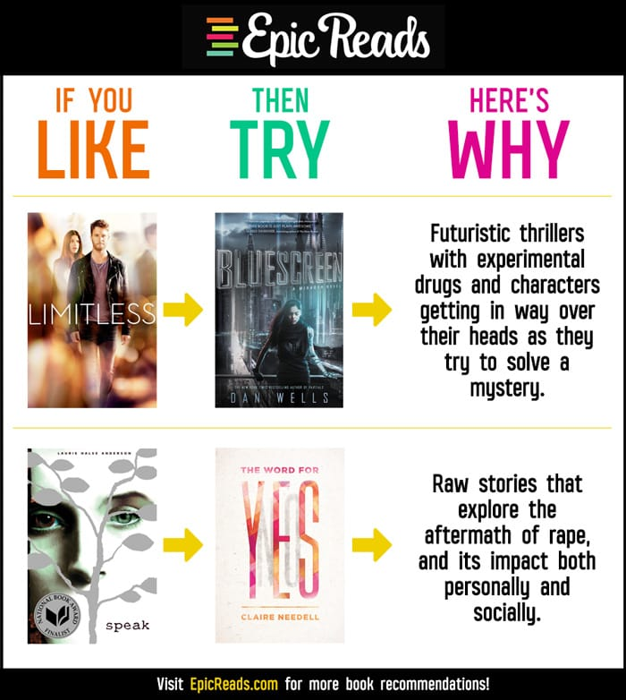 Like Try Why #62 from Epic Reads - #bookrecs #epicreads