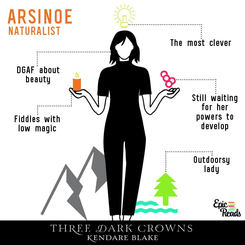Arsinoe: The Naturalist- Character Charts for the 3 Sisters in Three Dark Crowns by Kendare Blake!