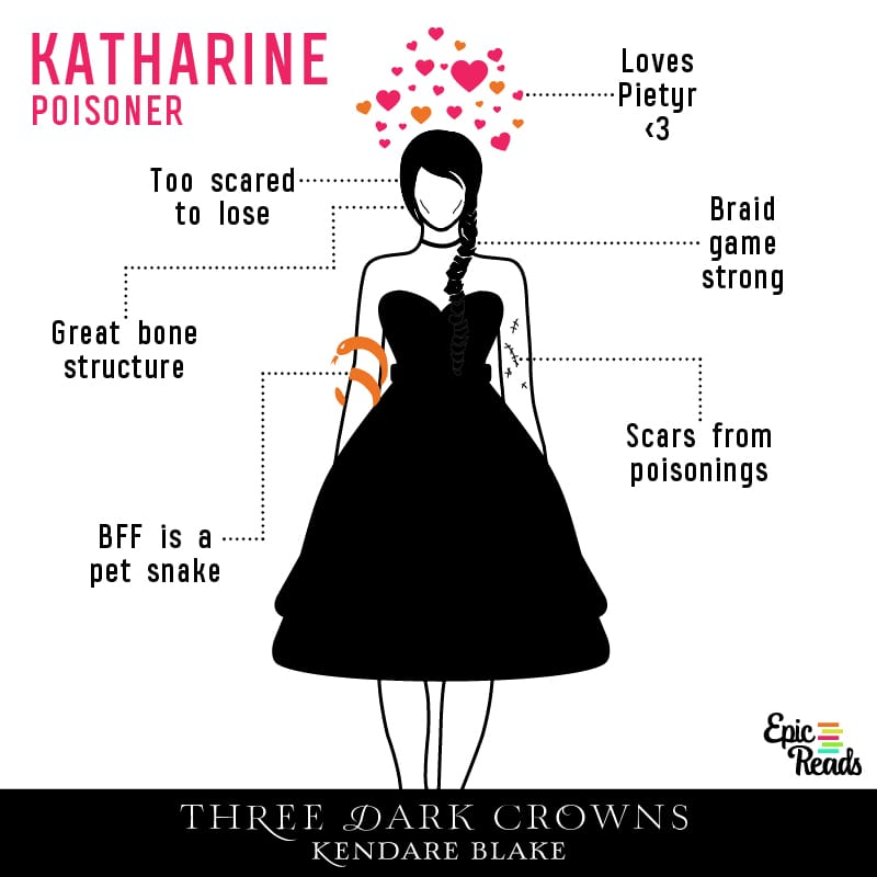Katharine: The Poisoner - Character Charts for the 3 Sisters in Three Dark Crowns by Kendare Blake!