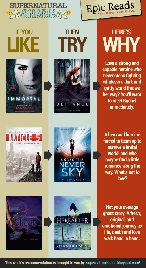 Trying to decide what to read next? Let Epic Reads' weekly LIKE, TRY, WHY feature help you find your next read!