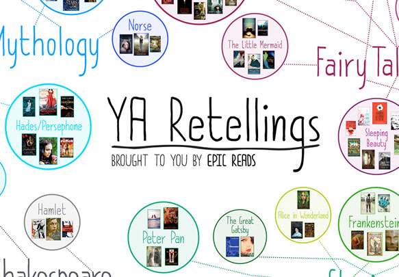 An Epic Chart Of 162 Young Adult Retellings