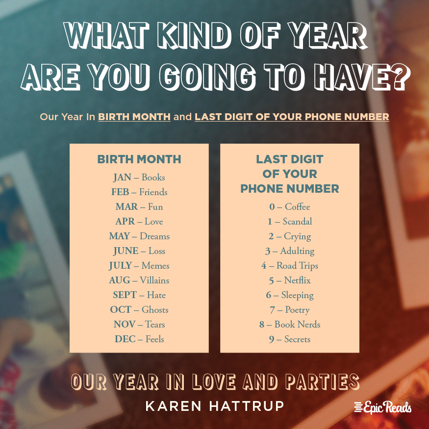Our Year in Love and Parties Name Generator